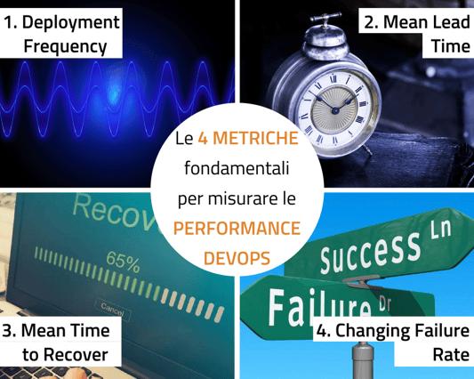 4-metriche-fondamentali-per-misurare-le-performance-DevOps