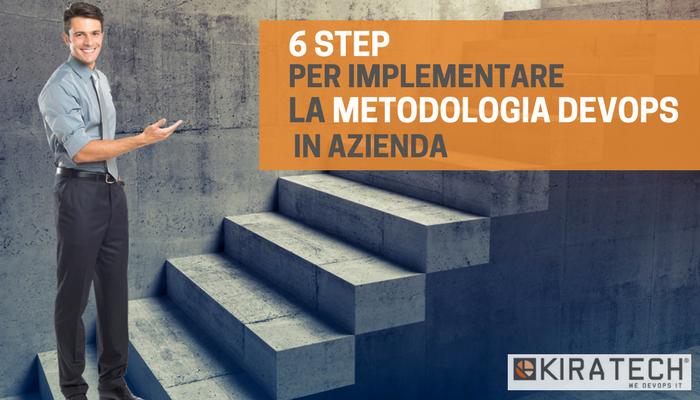 6 STEP PER IMPLEMENTARE LA METODOLOGIA DEVOPS IN AZIENDA1 (1).png