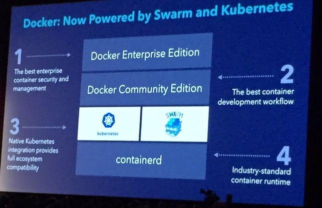 Docker integration with Kubernetes 2.jpg