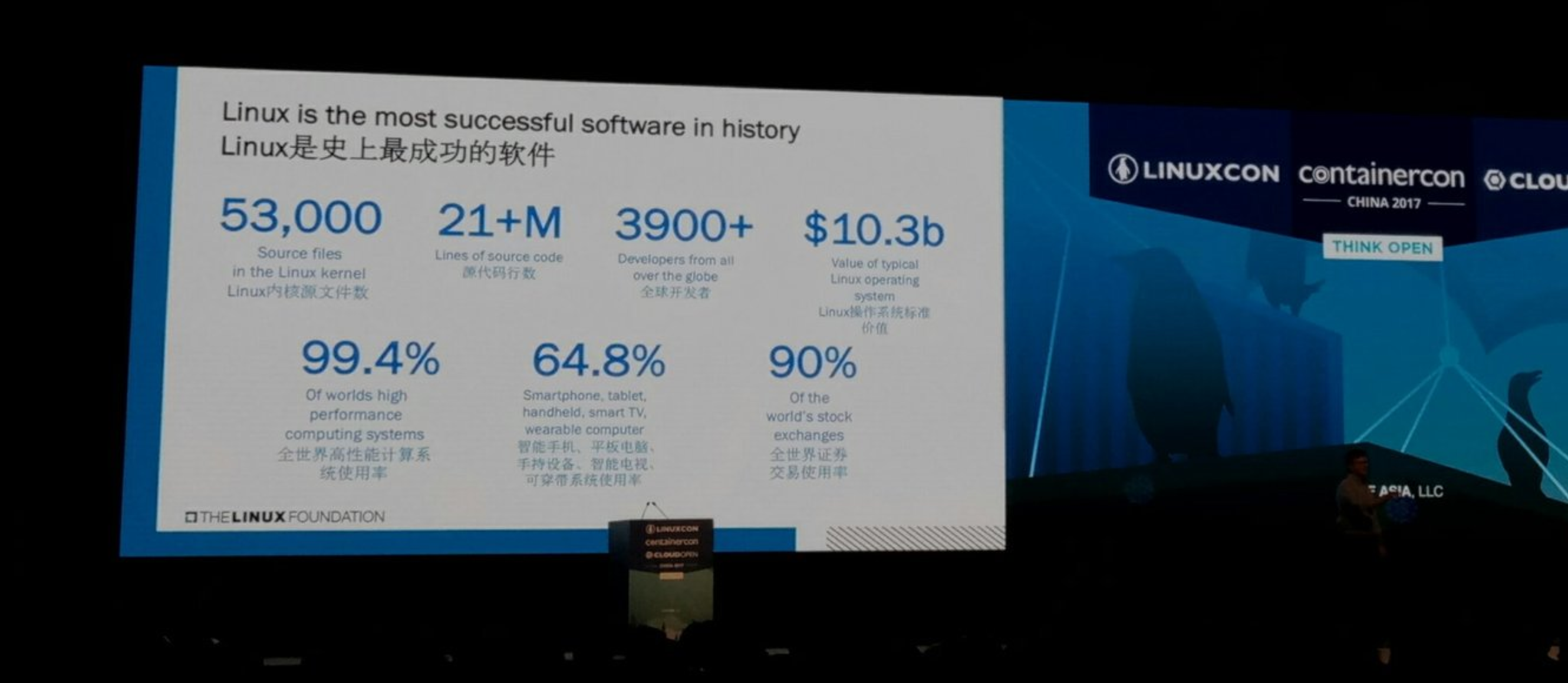 Linux-numbers-linuxcon-2017.png