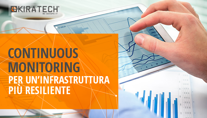 continuos-monitoring: infrastruttura resiliente
